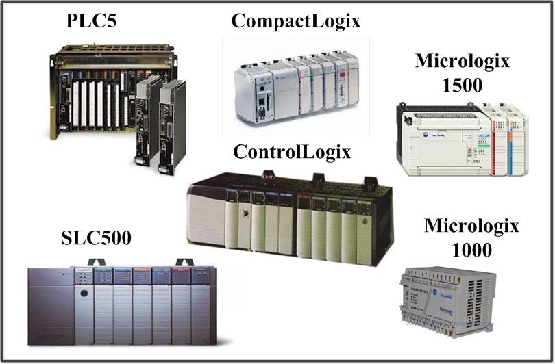 Allen-Bradley PLC - AoteWell Automation | AoteWell Ltd